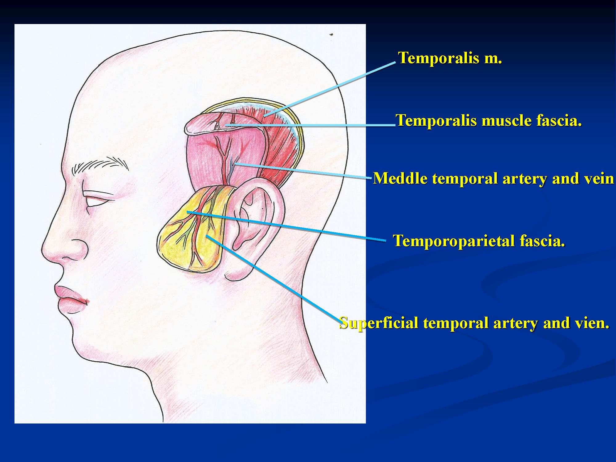 โชว์นวัตกรรมใหม่ยกกระชับหน้าด้วย เฟซล็อค (FACE LOCK) โดยศัลยแพทย์ไทย
